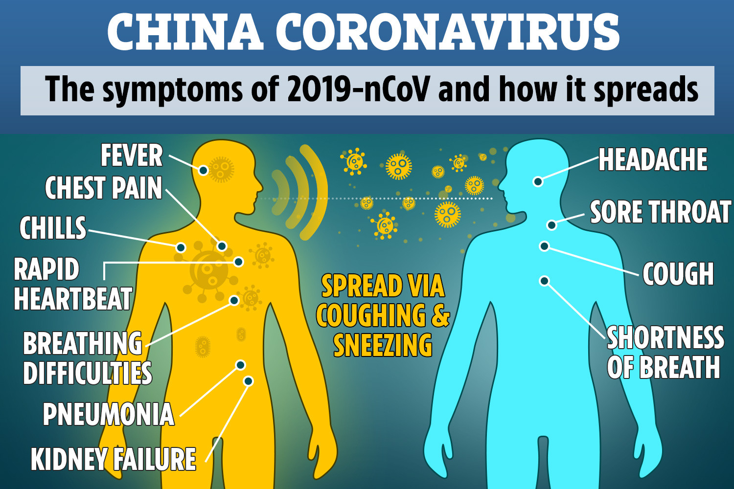 Corona virus , Covid-19, Hotels and Travel Business